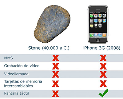 piedra-vs-iphone